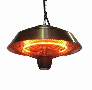 Heating ceiling fans reiker fan with heater