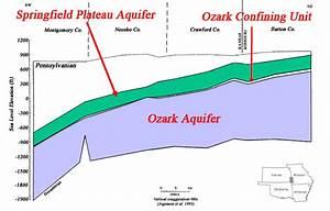 Ozark Plateaus