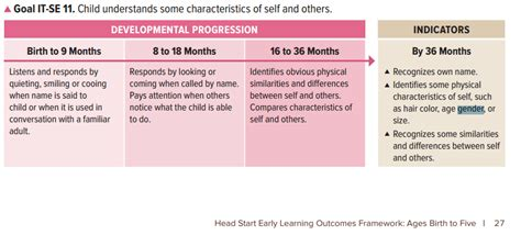 head start performance standards cement national baby