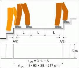 Fahrradgröße Berechnen Kinder : baua sichere treppen die gestaltung sicherer treppen bundesanstalt f r arbeitsschutz und ~ Themetempest.com Abrechnung