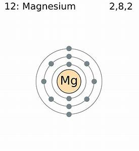 File Electron Shell 012 Magnesium Png