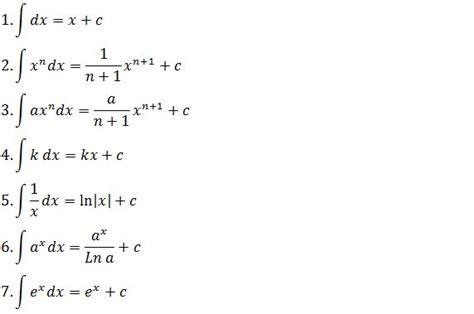 rumus integral tentu  tak tentu beserta pengertian