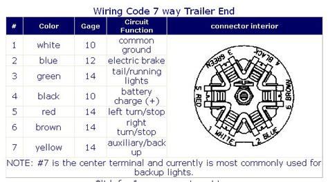 Ford Trailer Plug Wiring Diagram Way