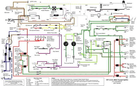 new 1971 spitfire wiring diagram spitfire gt6 forum