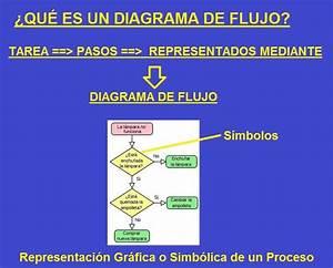 Que Es Un Diagrama De Flujo