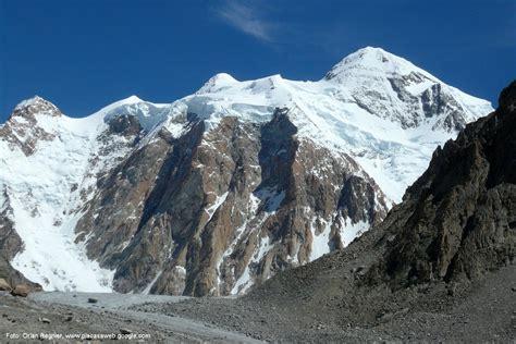 Highest Himalayan Peaks In India