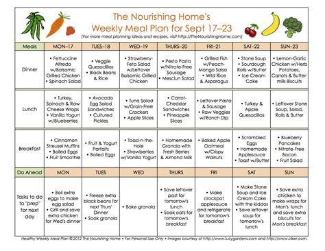 plan cuisines gestational diabetes food plan newhairstylesformen2014 com