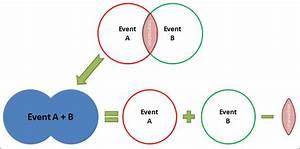 Probability  Quantitative Concepts