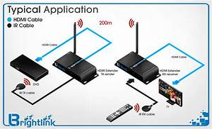 Brightlink New 200m  656ft Hdmi Wireless Extender With Full
