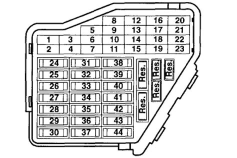 Vw Jettum 2006 Fuse Box Diagram by Volkswagen Jetta Or Golf Fuse Diagram For 1999 And Newer
