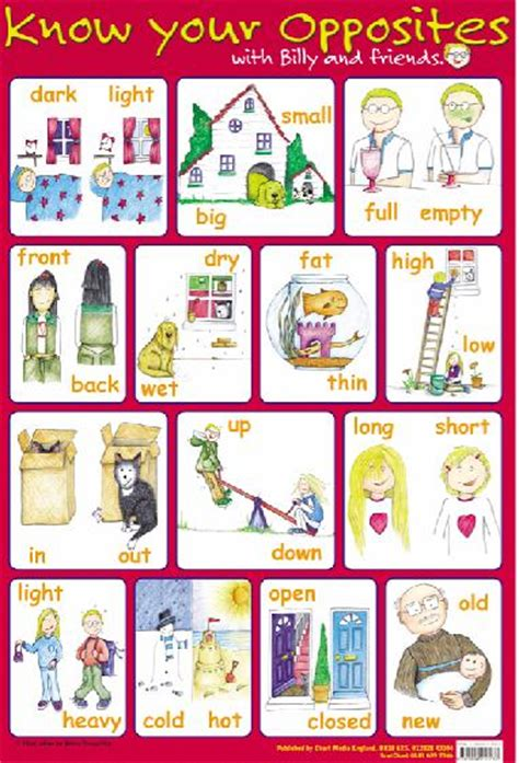 educational posters early learning posters friezes