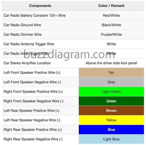 2007 Gmc Wiring Diagram Radio 2008 gmc acadia fuse diagram wiring library