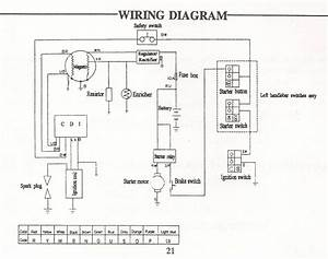 Xtreme Atv 90 Wiring Diagram - Page 2