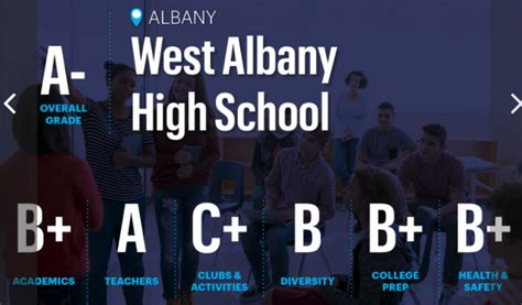 west albany top schools list west albany high school