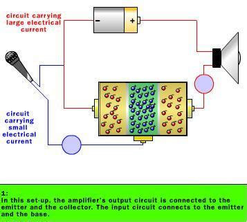 working of lifiers electronic circuits and diagrams electronic projects and design