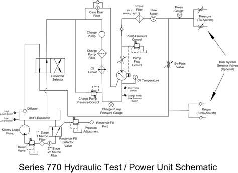 Series Hpu Heavy Duty Hydraulic Power Unit