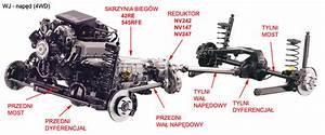 2008 Jeep Commander Front Drivetrain Diagram