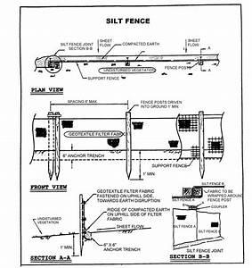 Construction Bmps  Silt Fence  U2013 Nebraska H20