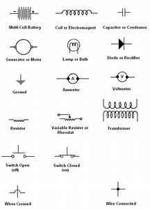 Automotive Wiring Schematic Symbols Pdf