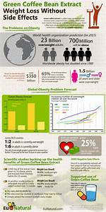 Pin On Weight Loss Infographics