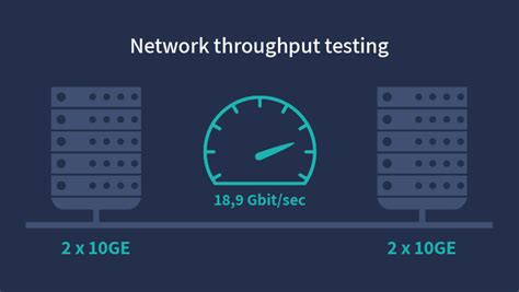 Bandwith Test by 10gbps Network Bandwidth Test Iperf Tutorial 10gbps Io