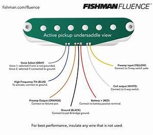 Fishman Fluence Single Width Pickup Set For Strat In Black