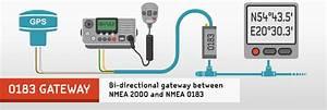 Nmea 0183 Gateway