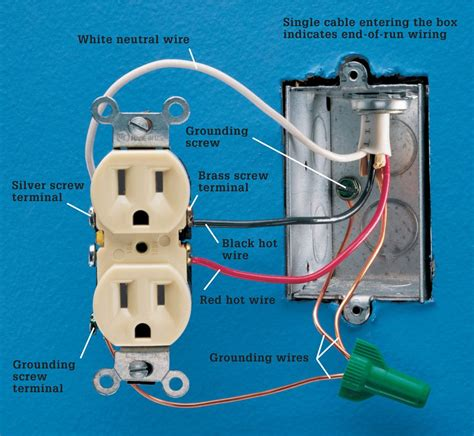 Receptacles The Complete Guide Wiring Black