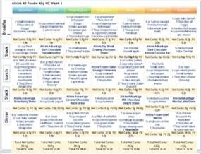 Atkins Diet Sample Menu Plan