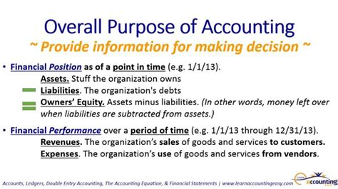purpose of accounting 2 of 14