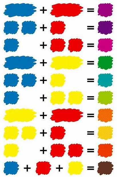 Acrylic Paint Ultimate Beginners Mixing Easy Colors
