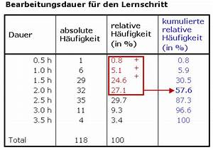 Kumulierte Häufigkeit Berechnen : begriffskl rung ~ Themetempest.com Abrechnung