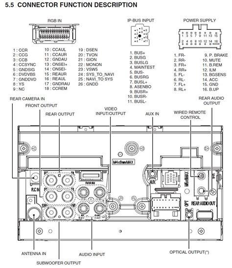Wiring Diagram For Pioneer Avh P2400bt pioneer avh p2400bt wiring diagram car audio systems