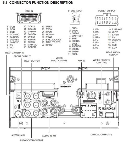 Pioneer Avh Xbt Wiring Diagram Car Speakers Audio