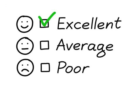 Want More Meaningful Reviews? Build A Survey For Better