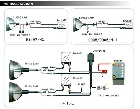 H4 Halogen Bulb Wiring Diagram by Factory Hotsale Single High Low Beam H7 Ollo Xenon Hid
