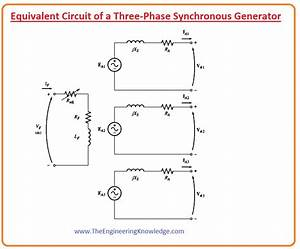 What Is The Equivalent Circuit Of Synchronous Generator