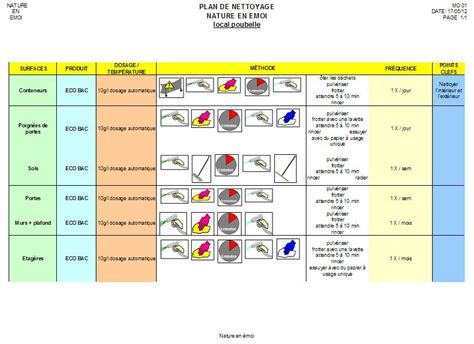 plan de nettoyage et de d駸infection cuisine plan de nettoyage et de desinfection cuisine 28 images plan de nettoyage 02 17