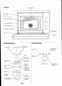 Handleiding Atag Mc111g  Pagina 2 Van 30   Nederlands
