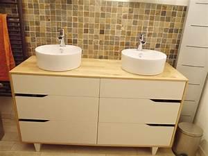 Meuble Vasque Ikea : meuble salle de bain double vasque ~ Dallasstarsshop.com Idées de Décoration