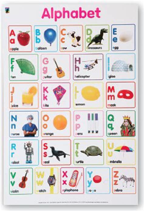alphabet chart alphabet chart brite idea