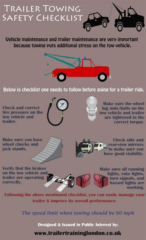 trailer towing safety checklist visual ly