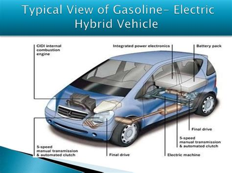 Best Ppt For Seminar On Hybrid Electric Vehicle And Type Of Hybrid Ve…