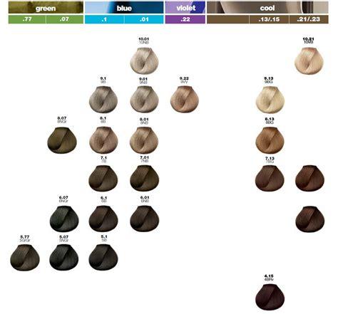 l shade size guide majirel haircolor treatment by l 39 oreal professionnel