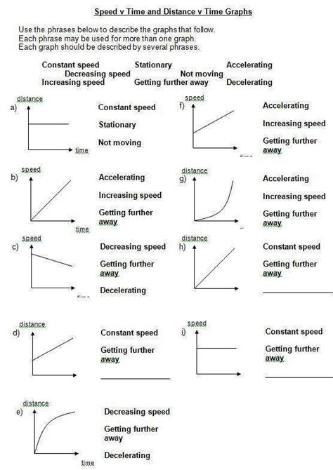 distance time graph worksheet homeschooldressagecom