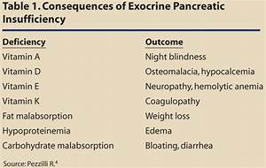 Pancreatic Enzyme Therapy: Improving Nutritional Health of Patients With Exocrine Pancreatic ... Pancreatic Insufficiency