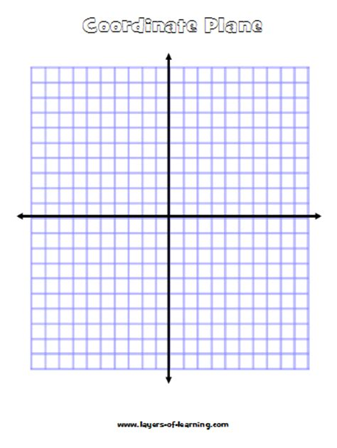 Printable Coordinate Planes  Layers Of Learning