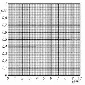 Reihenschwingkreis Berechnen : darc online lehrgang technik klasse e kapitel 7 schwingkreis filter ~ Themetempest.com Abrechnung