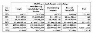 Irs Gov Refund Chart 2018 Maryland Tax Tables 2018 Brokeasshome Com