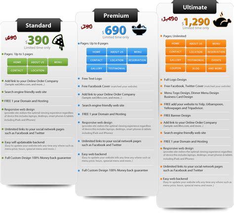 web design pricing website design pricing related keywords website design